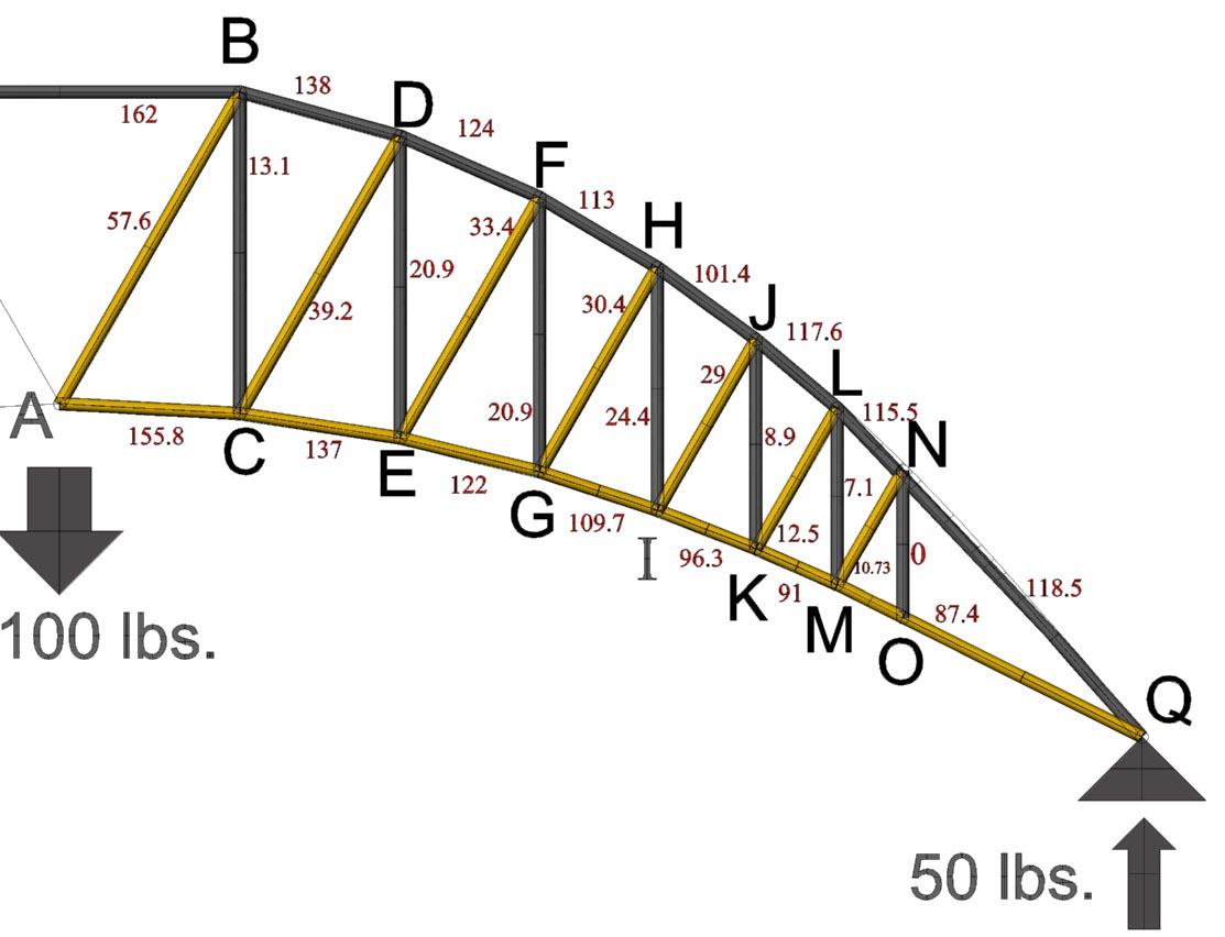 Pratt Truss Toothpick Bridge To evaluate a truss like this